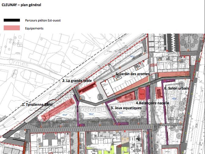 Plan général du projet