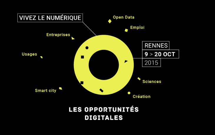 Affiche site opportunités digitales