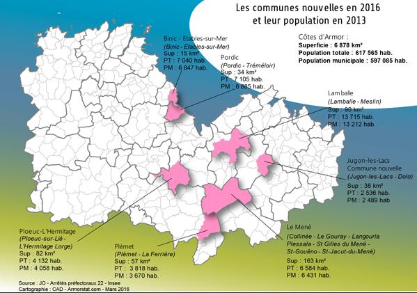 Commune Nouvelle Le Mené